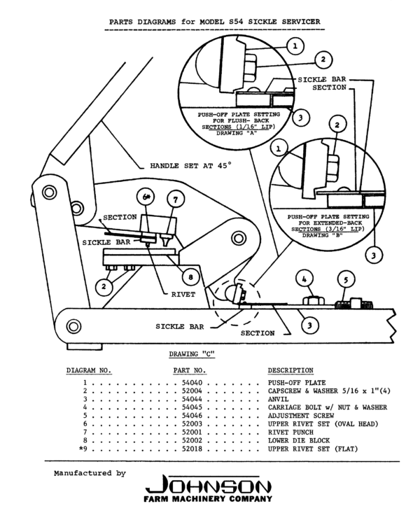 Sickle Servicer Parts Diagram parts breakdown for Johnson Sickle Servicer Tool,Parts Breakdown for Johnson sickle Servicer Tool,Sickle Servicer Tool Sickle Servicer Sickle Bar Replacement Tool,removes rivets resets new rivets